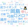 8/28~鴎→獅子【鷲について】
