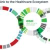 ヘルスケアプラットフォームESO SolutionsがGrowth Equityで資金調達