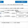 「コード決済に関する統一技術仕様ガイドライン」の概要