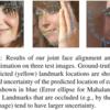 論文メモ: LUVLi Face Alignment: Estimating Landmarks' Location, Uncertainty, and Visibility Likelihood