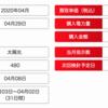 初の太陽光売電開始!「購入実績お知らせサービス」で確認する 東京電力パワーグリッド