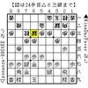 対矢倉左美濃急戦(居角左美濃)将棋ウォーズ2016Pona棋譜集