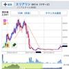 【8914】エリアリンク株10000円まで上がると予測しています。
