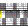 6月12日のレースをコンピ指数で予想!と結果と反省