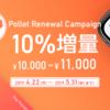 Polletバーチャルに初回チャージで10%増量!LINE Payの15%還元と組み合わせると?