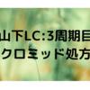 【山下レディースクリニック】3周期目 クロミッド服用開始