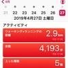 ダイエット34日目 平成の終わりまで4日