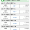 飯塚オートレース G1開設記念レース 4日目 準決勝 予想 回収率100%以上!!!