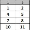 Tableau で Calendar その 3 (全部で3か4)