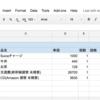 Googleスプレッドシートで支出管理