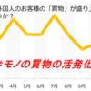 平成28年の訪日外国人の買物代支出(買物代指数)は、5年ぶりに前年比低下。ただ、第4四半期は前期比15.0%上昇で4期ぶり上昇。買物代指数の季節変動パターンからは、意外にも「春節」の影響がみられない。 ;訪日外国人消費指数その2