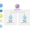 Azure Traffic Manager に紐づけたカスタムドメインで構成したAzure App Service (WebApps)にSSL接続 (https) でアクセスする方法について [Azure]