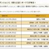 2PCで安土武芸大会上級:前編(ごろつき&黒百合)~新シーズン前にいかがですか?~