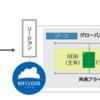 Terraformを利用してニフクラRDBのDBサーバーを作成する4つの方法
