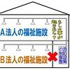 【福祉施設】消防用設備点検を妨害するような人命軽視の法人に補助金を交付するな!