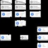 AppEngineで作るComputeEngineの定期バックアップシステム