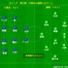 J1リーグ第32節 FC東京vs湘南ベルマーレ プレビュー