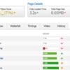 GTmetrix使ってサイトのパフォーマンス改善した