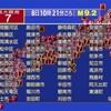 南海トラフ巨大地震による「西日本大震災」と「首都圏直下型地震」が本当にいつ起きても不思議ではない理由