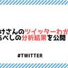 分析結果を公開!けいすけさん(@kei31)の『ツイッターわかる君』でツイッター分析してもらったよ!