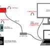 (続)USB-Cビデオ接続でUSBオーディオにノイズ
