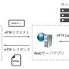 .Net Core MVC を使った初めてのWebアプリ開発 #1