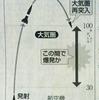 日本国の中枢部がブラックアウトする事態に備えよ