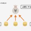 日本のクラウドファンディングが飛田新地化し、単なる中抜きモデルとして定着する未来