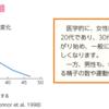 【解題】高校保健副教材「妊娠しやすさ」グラフの適切さ検証: 人口学データ研究史を精査