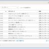 ウイルスバスター クラウド 15.0.1212