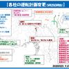 5月25日・月曜日 【鉄分補給51:各社の運転計画変更(5/25現在)】