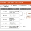 【初心者向け:STEP2】数あるミラーレス・一眼レフから選ぶ一つの方法