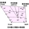 なぜ日本人にとって英語の発音は難しいのか?
