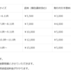 カタログ入稿終了!発送代行の価格改定、女性限定セール開催!、篠崎店情報、大阪店プレイナー