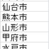 7月14日はゼリーの日って!?(2016/7/14)