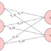 類題を用いた行列の計算とMLPの推論の問題演習|高校数学の演習を通して理解するニューラルネットワーク #9