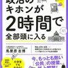 いい年した大人が日本国憲法について学んでみた