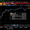 【株式】米中貿易紛争激化でNYは暴落 令和時代の初日は今日もお預け