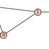 SageMathとグラフ理論(接続行列incidence matrix)