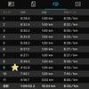10キロ走の9キロ目、全力走にチャレンジ!