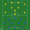 La Liga2部昇格PO第一戦 レアル・ソシエダ B(サンセ)対FCアンドラ