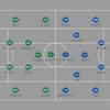 【マッチレビュー】20-21 ラ・リーガ第22節 ベティス対バルセロナ