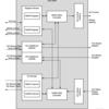 Vivado-HLSとAXI4-DMAの試行(1. Vivado-HLSデザインをAXI-Streamインタフェースに対応させる)