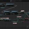 Unreal Engine 46日目。「UIの設定」その6。