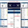 明治安田J2 第32節 vs. 愛媛FC