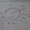 胸部CTの基礎