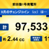 千葉県睦沢町上市場の発電所の9月分チェンジコインを分配しました