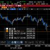 【株式】NY反発もSOX下落、ファーウェイ減産報道でハイテク下落あく抜けも