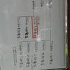 【神戸】神戸八社とは? ご祭神・誓約の神話・御朱印について解説 -2019.07 神戸八社巡りプラス②