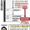 「来年発議」自民変えず 改憲日程ありき 首相否定したが… - 東京新聞(2017年9月10日)